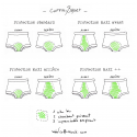 XL - donuts  - Coffinshort - period panty